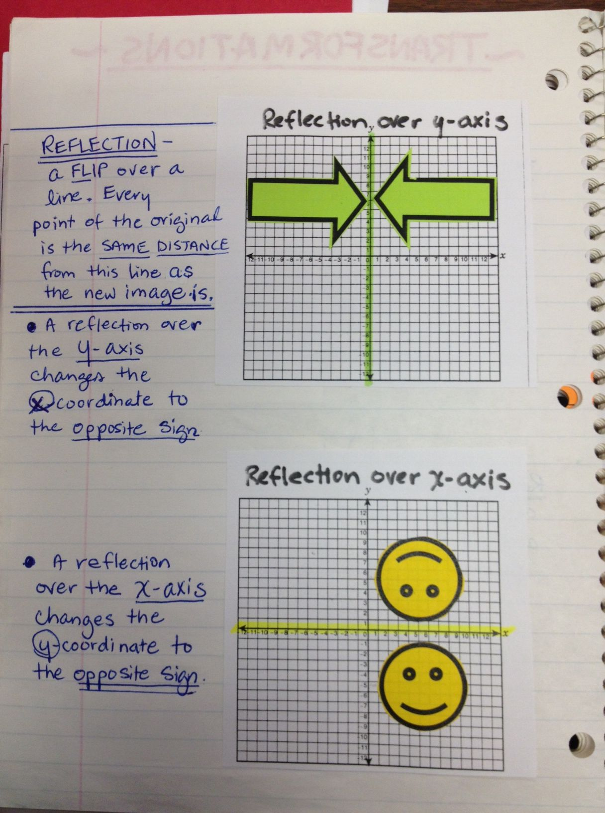 2 Of 2 Transformations In Interactive Notebook