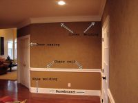Crown Molding and Trim Ideas | types-of-moldings-types-of ...
