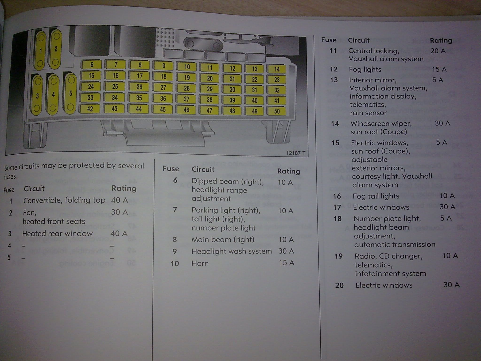 Wiring Diagram Vauxhall Vectra B