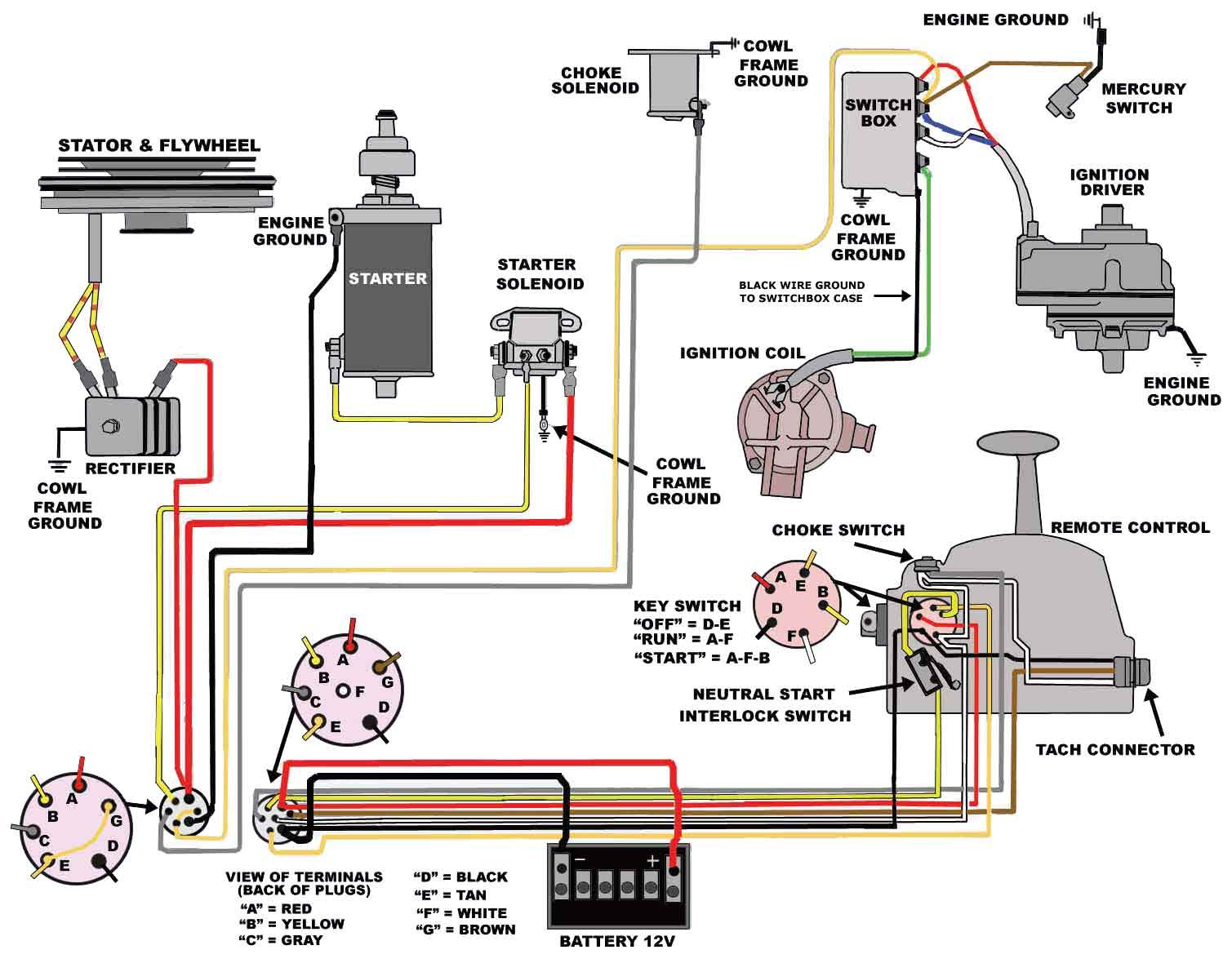 Mercury Outboard Wiring Diagram Diagram Pinterest Mercury