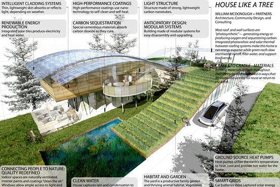 Gallery Of NASA Sustainability Base William McDonough Partners