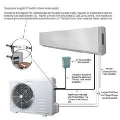 Fujitsu Ductless Split Wiring Diagram 1993 Chevy S10 Stereo Daikin 9000 Btu Heat Pump Mini Air Conditioner | Autos Post