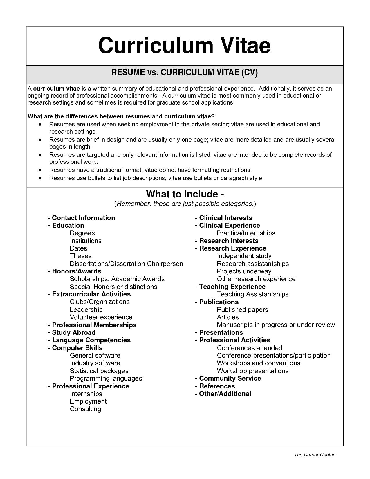 What Is A Curriculum Vitae How To Write A Cv Resume Template Builderhow To Write A Resume Job