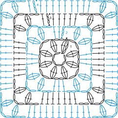 Diagram For Granny Square Crochet Stitch Prestige Remote Car Starter Patterns Simply Häkelschriften