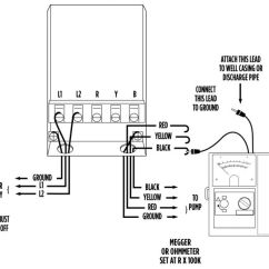 Merrill Pressure Switch Wiring Diagram Electric Of House Type Mp3050g 51 14852e727401b8431d0a1afcee6b96fd Well Diagrams Collection At Highcare Asia