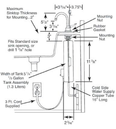 Insinkerator Wiring Diagram : 27 Wiring Diagram Images