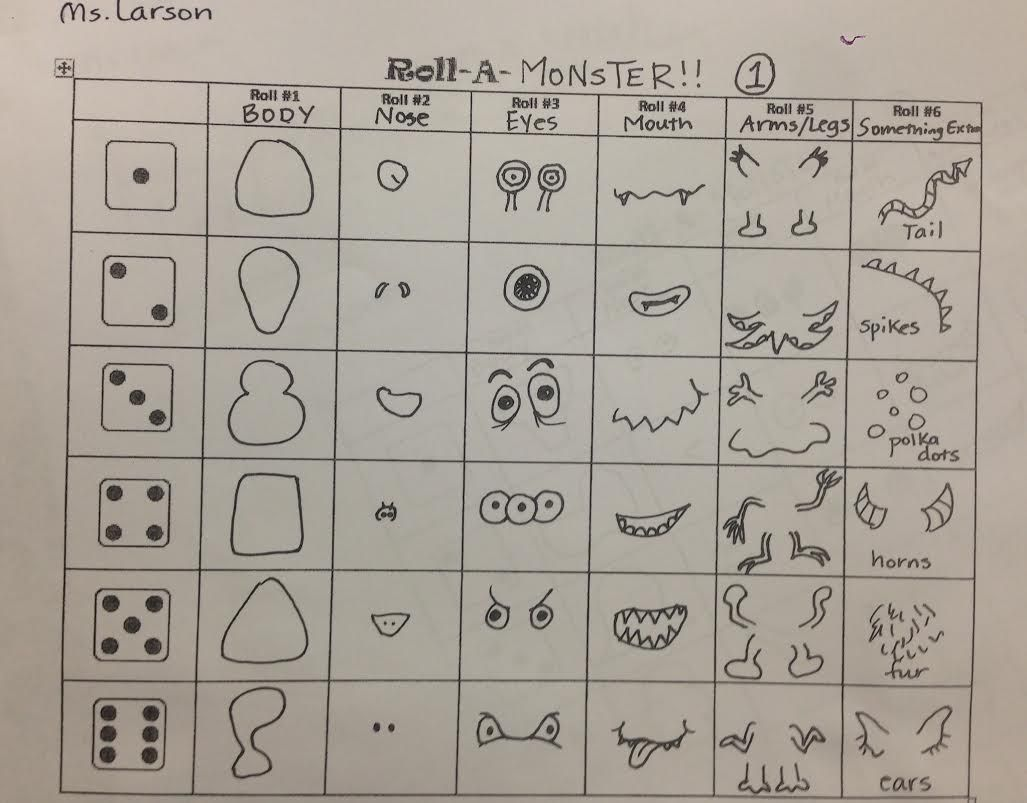 Roll A Dice And Create A Drawing Of A Monster 1 Made By Me Laura Larson Elementary Art