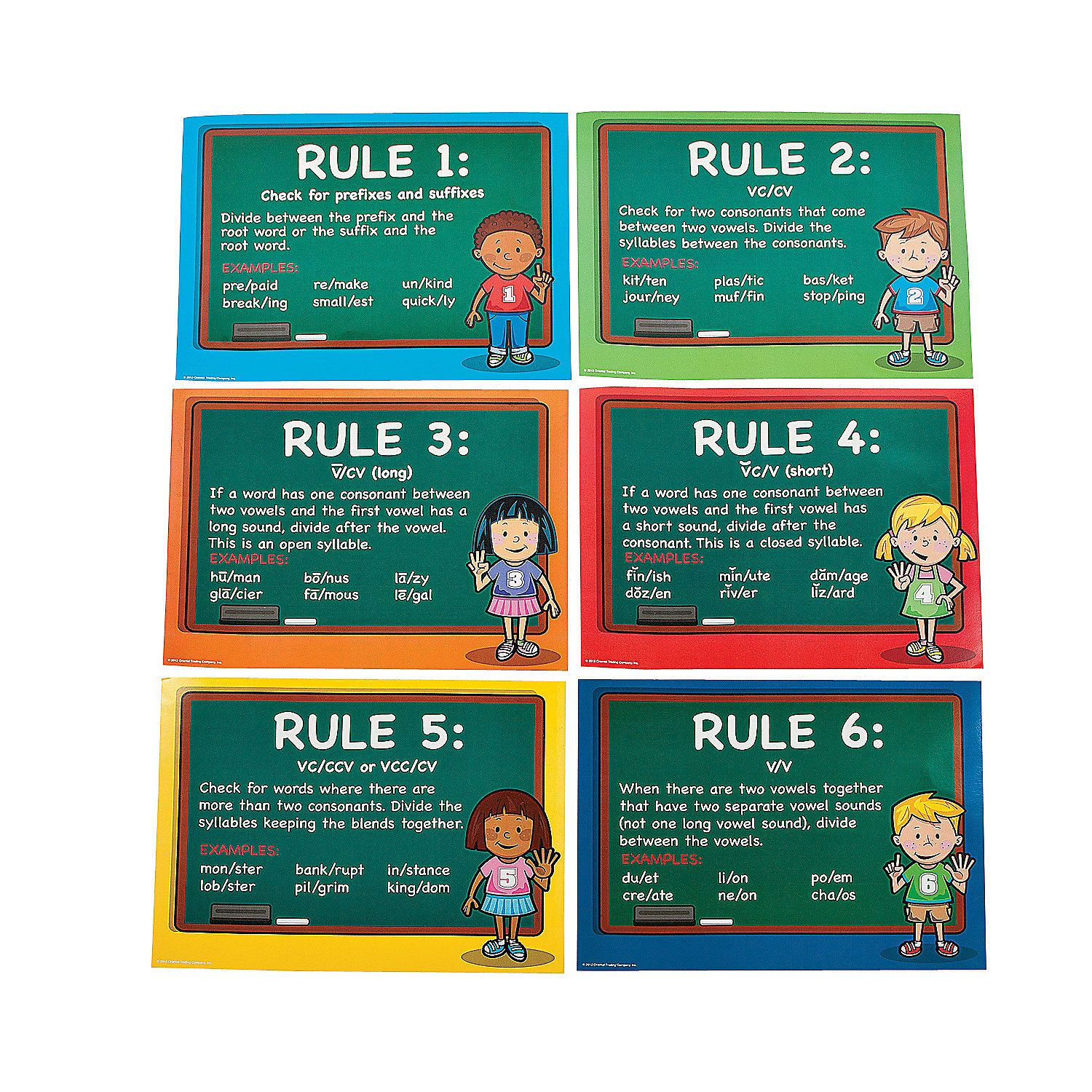 Syllabication Rules Poster Set