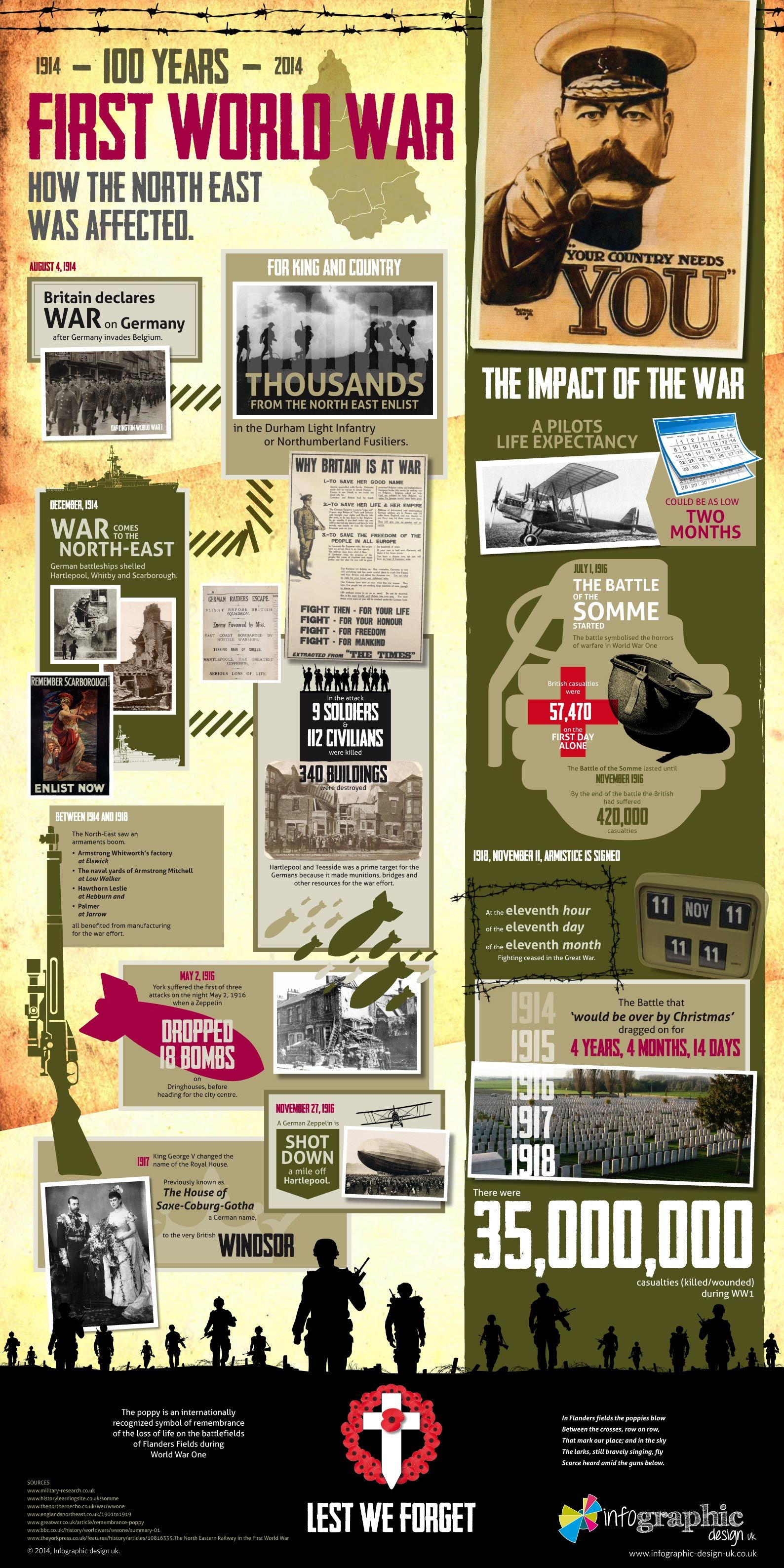 World War One Infographic Infographic Worldwarone