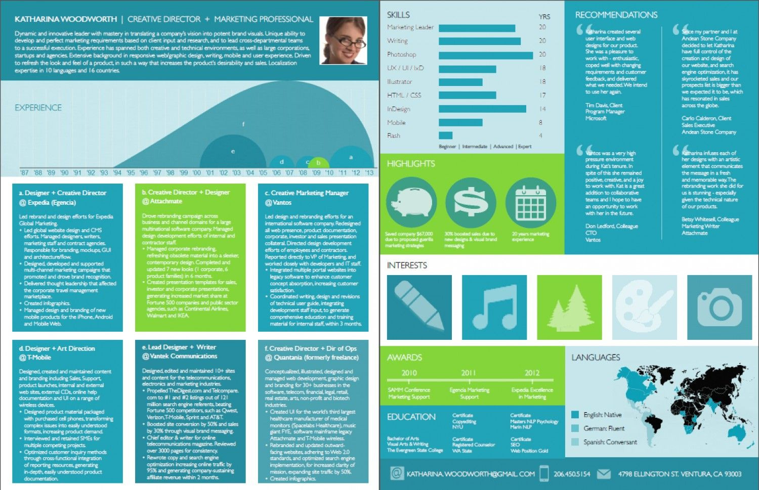 Ux Director Resume Creative Microsoft Word Report Landscape Layouts Google