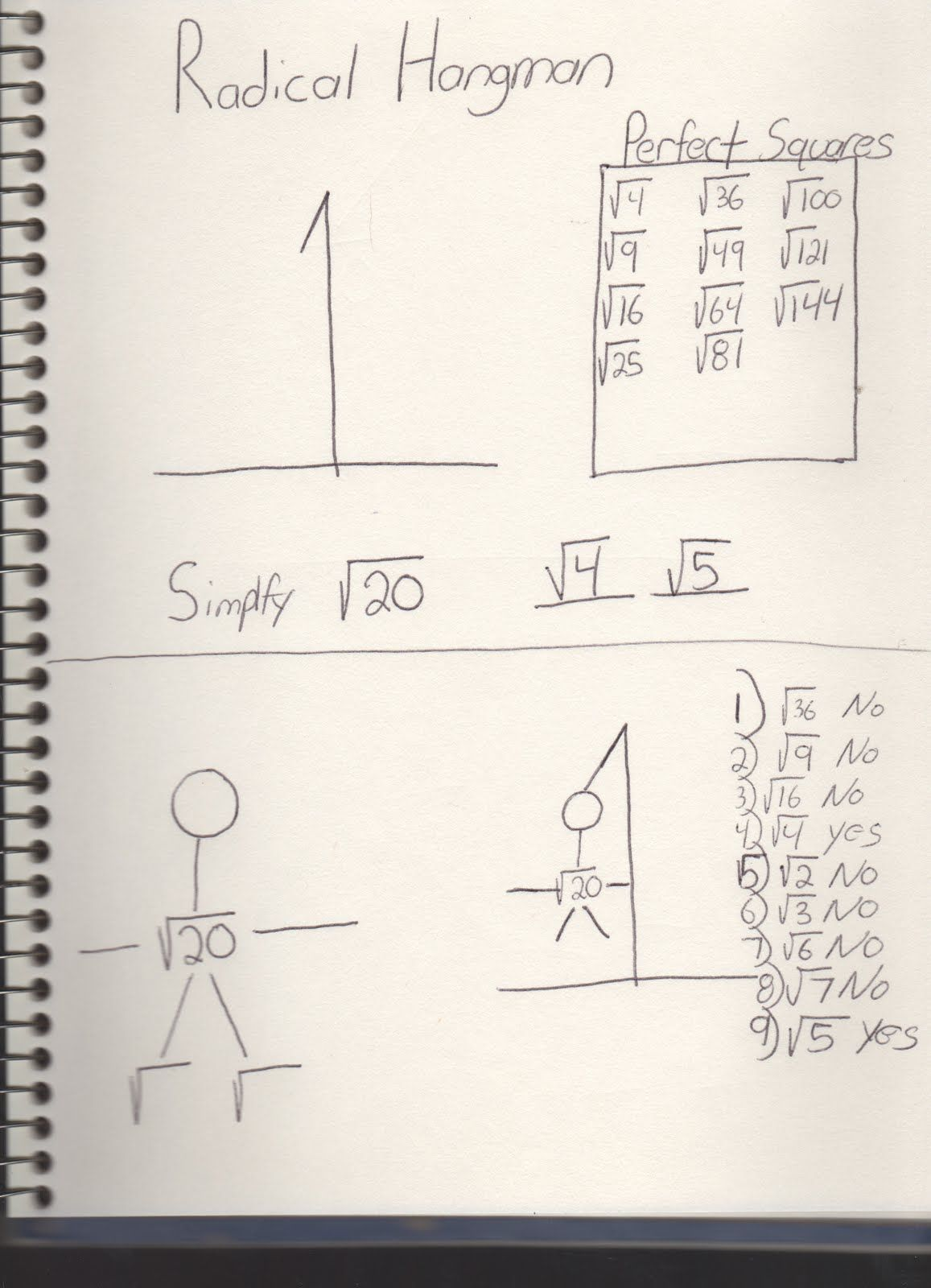 Hands On Math Simplifying Radical Via Hangman Ed To Check Out
