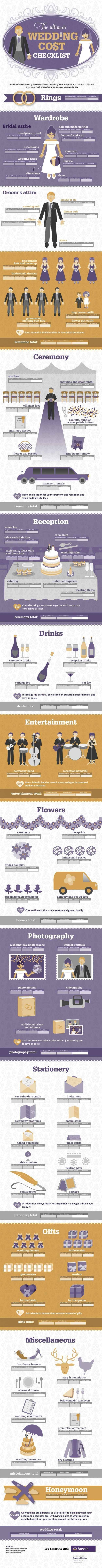 The Ultimate Wedding Cost Checklist Infographic - Well, That's Useful. Will  Probably Put It In Checklist Form, As Opposed To Infographic, But Still,  Spiffy.