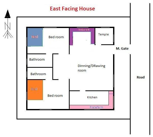 Vastu For East Facing Plot House Plans For 20 X 30 Feet East Face