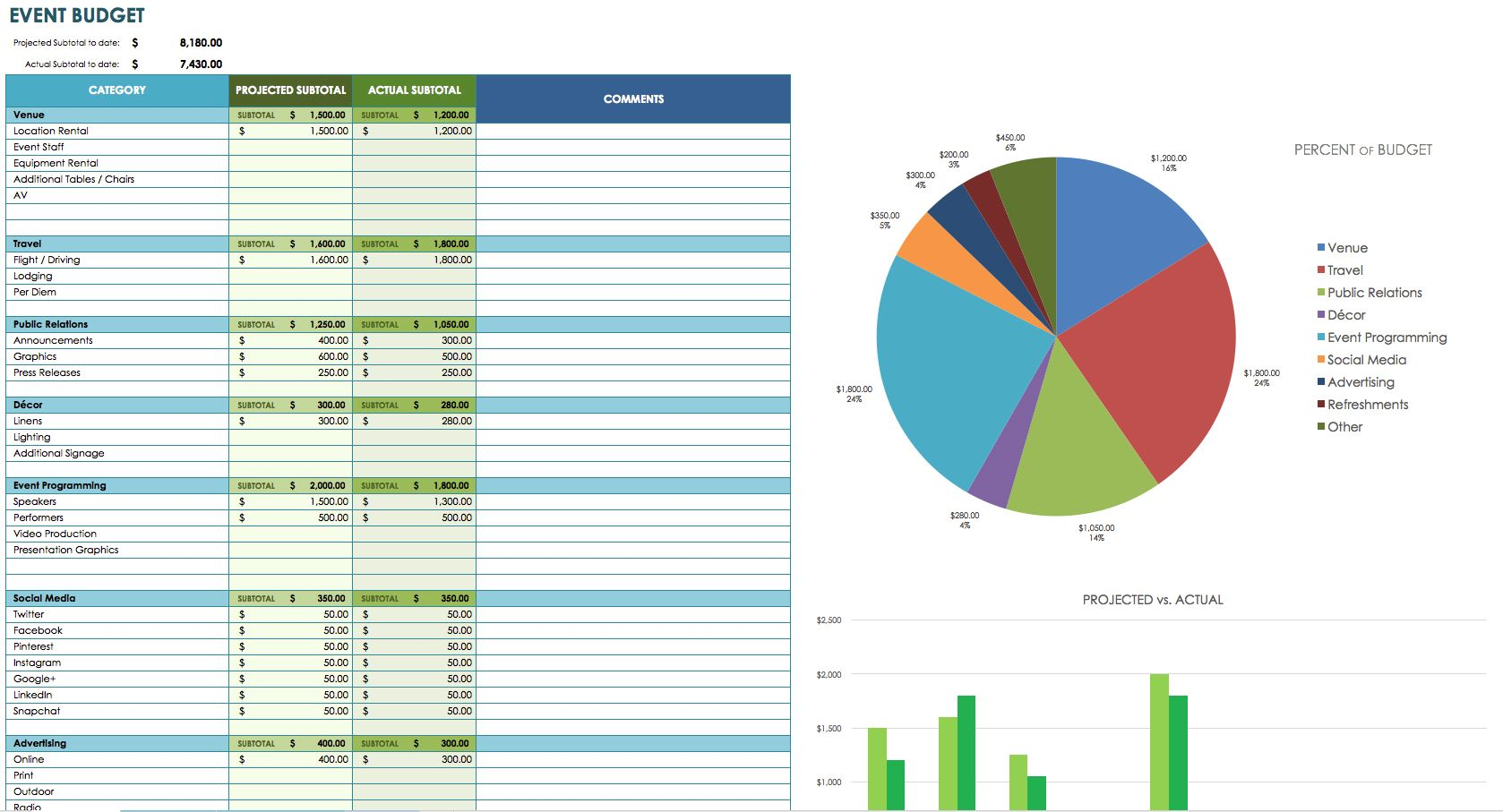 Event Budget Template