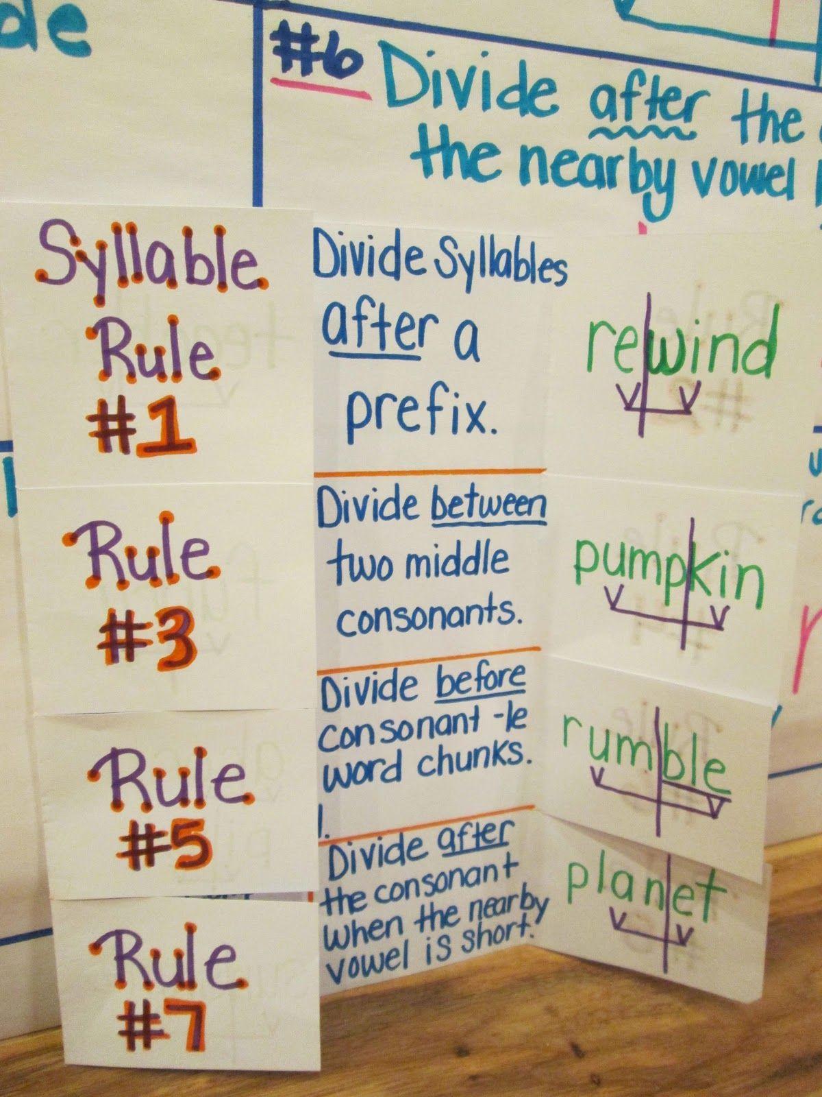 Teaching Syllable Segmentation