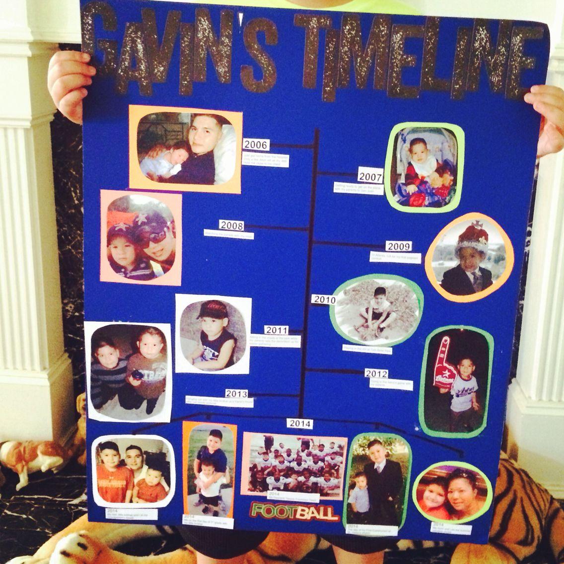 Gavin S Timeline Project 3rd Grade