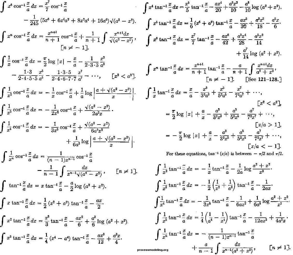 Worksheet Inverse Trigonometric Functions Worksheet