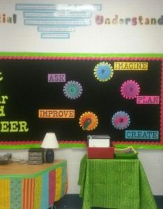 Classroom decor also engineering design process gateway to technology gtt pinterest rh