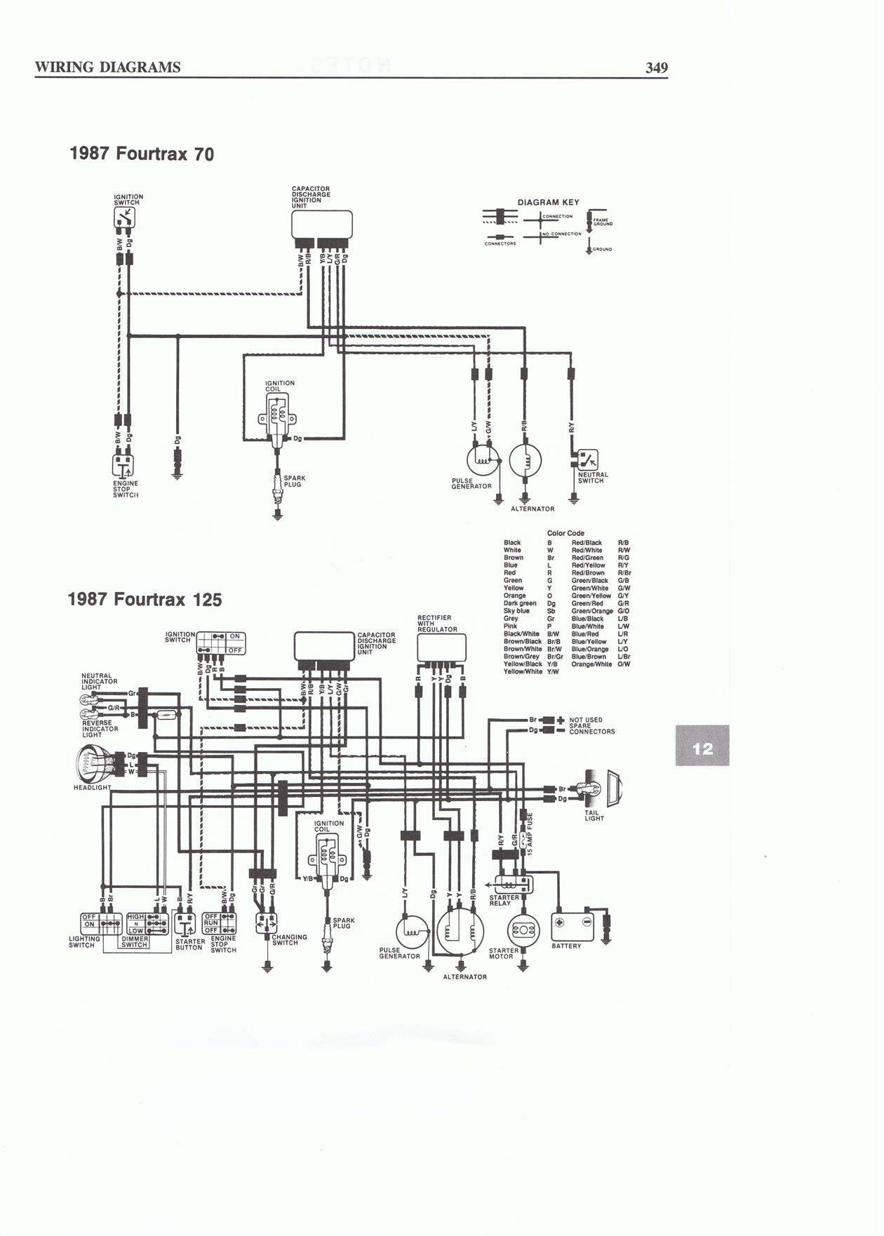 150cc scooter wiring diagram atv winch switch gy6 engine jpg pinterest