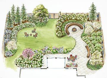 Vegetable Garden Design Layout Vegetable Garden Planner Layout