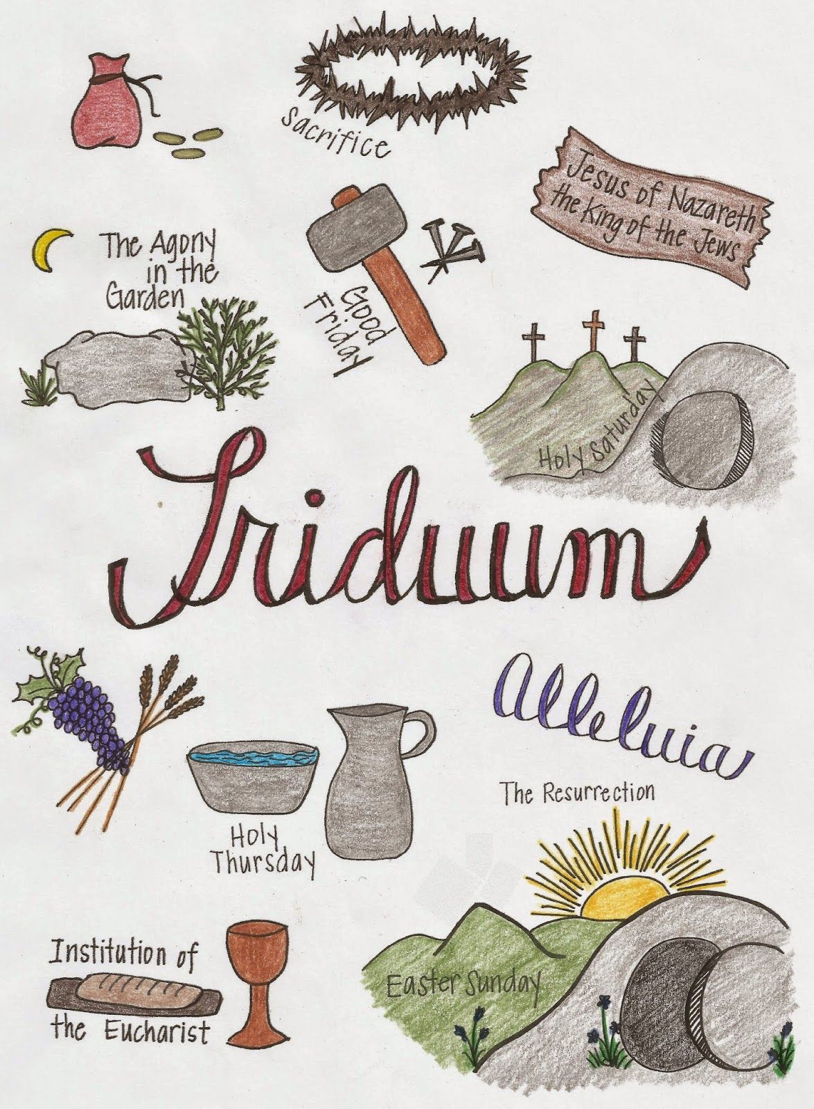 What The Triduum Looks Like Great Printable To Use With Kids During Holy Week To Talk About The