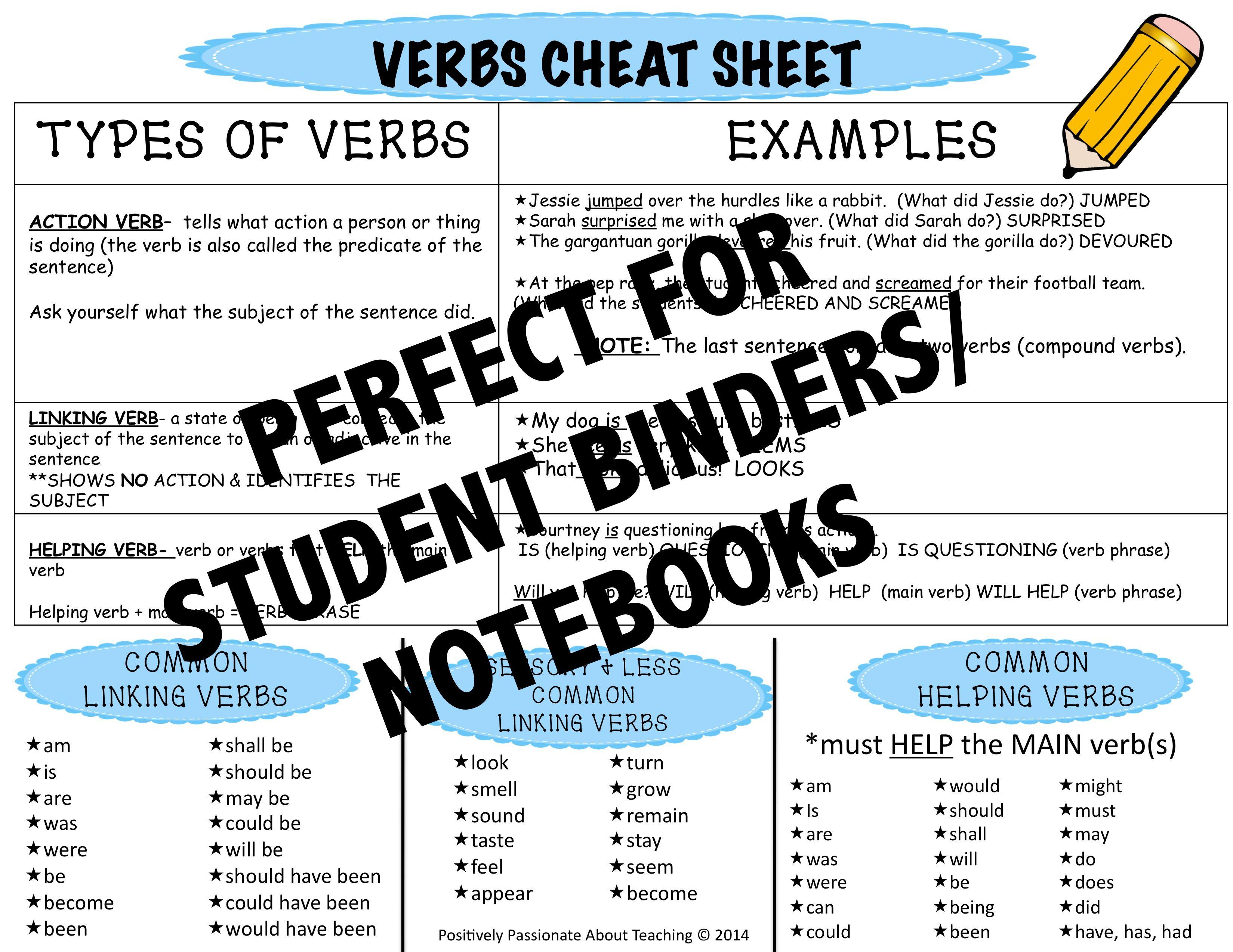Verbs Cheat Sheet Grammar Resource For Interactive