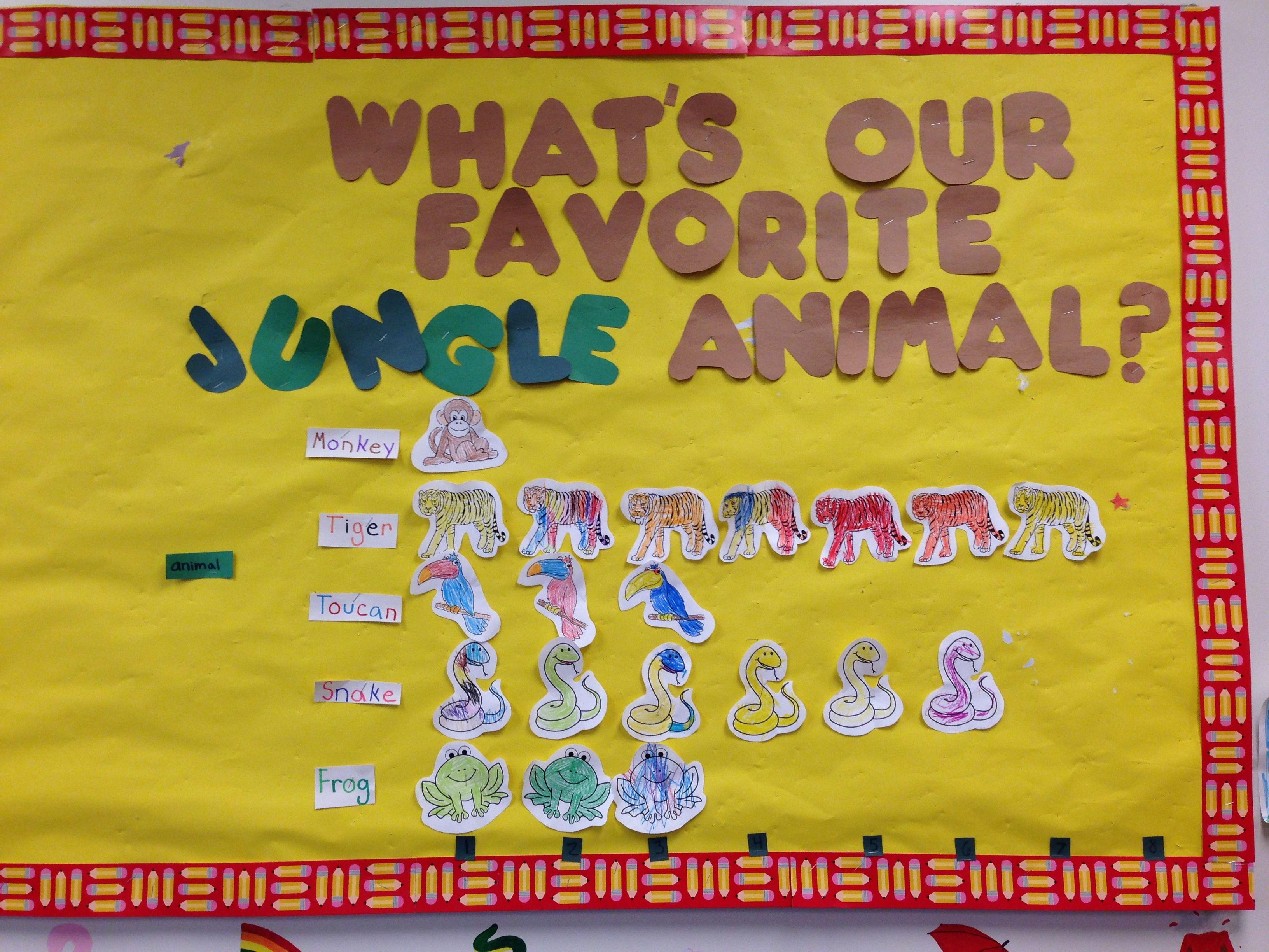 Jungle Summer Theme Math Activity Favorite Jungle Animal