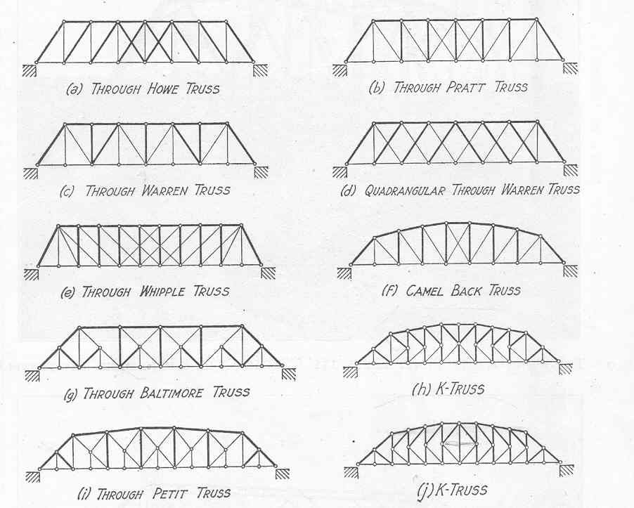 The 25+ best Different types of triangles ideas on