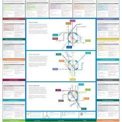 Itil Process Diagram Visio Yamaha Gauge Wiring Ca Service Management Maps Pinterest