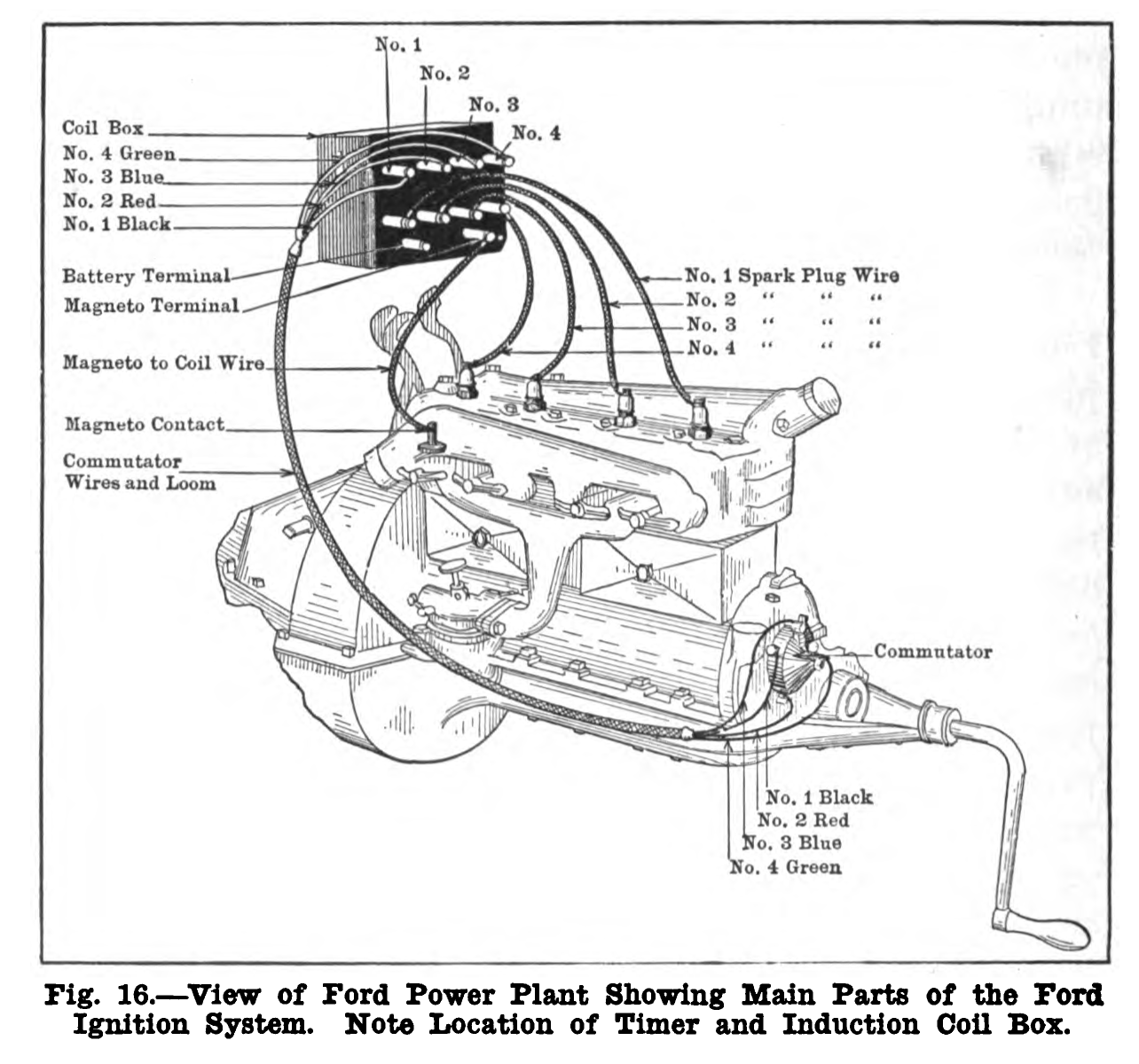 ford fairlane engine wiring diagram