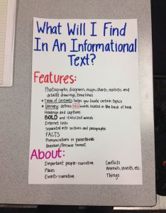 Writing hooks anchor chart free also nd grade expository charts rh zosucenyzabywyzipo ultimedescente