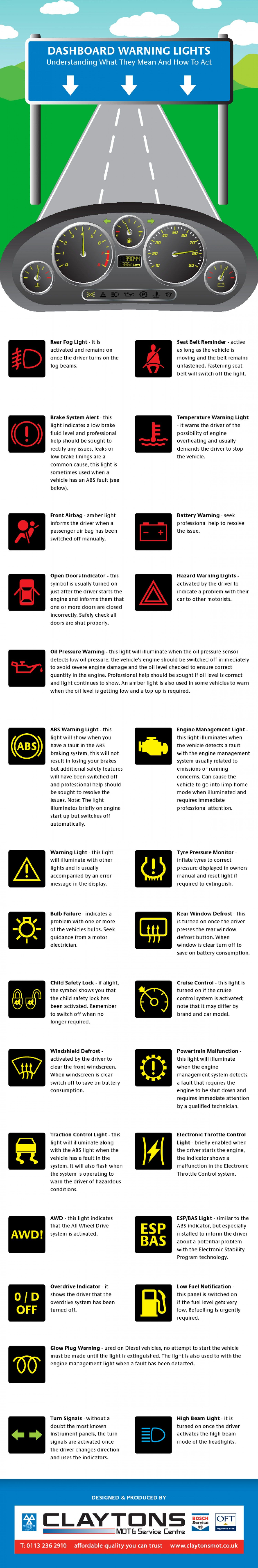 Hyundai Dashboard Symbols And Meanings : hyundai, dashboard, symbols, meanings, Dashboard, Symbols, Meanings, Hyundai, Valentine, About