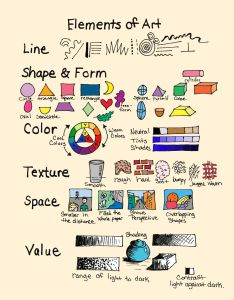 Elements of art also taller pinterest summary lessons and rh es