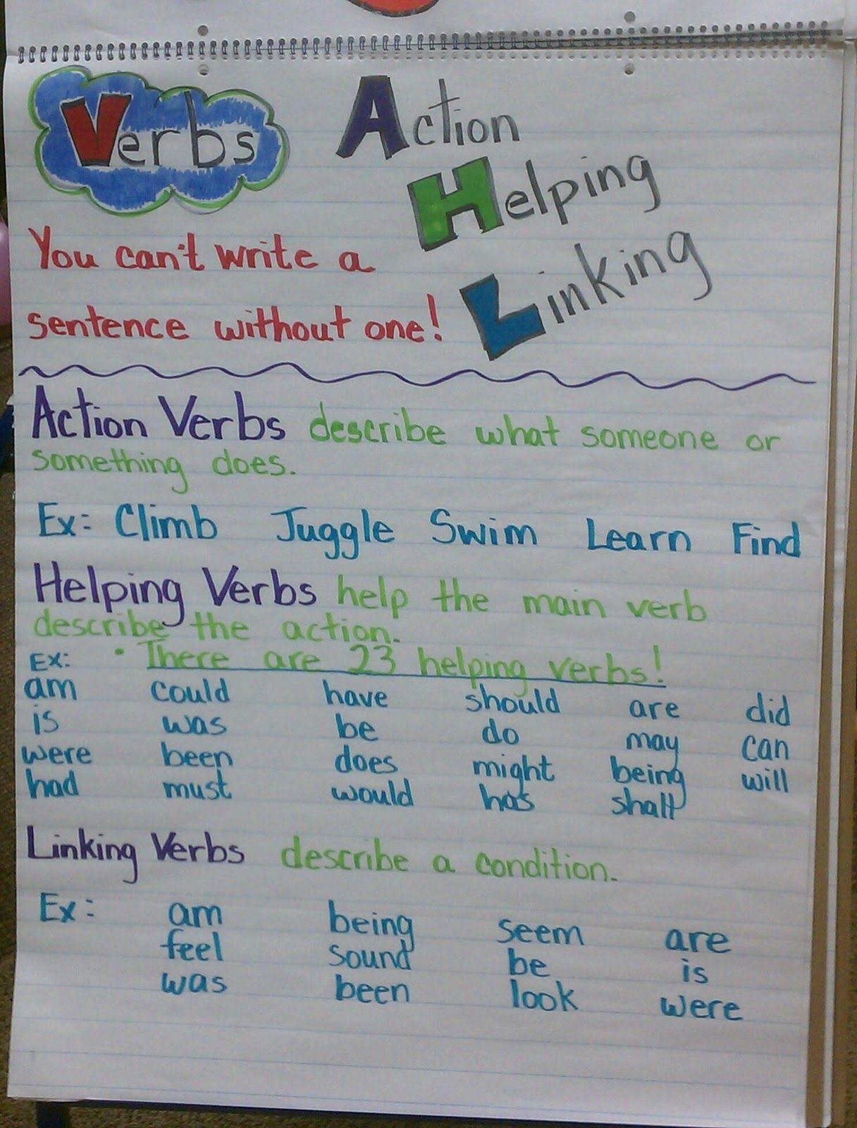 Thoughts Of A Third Grade Teacher Grammar With Attitude