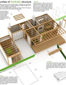 Winners of habitat for humanity   sustainable home design competition central region winner agnieszka wir also pinterest the world catalog ideas rh
