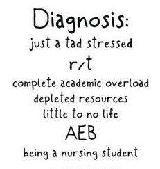 Tad Stressed Student Nurse Postcards (Package of 8