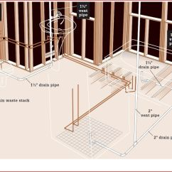 Bathroom Plumbing Vent Stack Diagram Ford Transit Central Locking Wiring Master Bath Drain And Pipes Photo