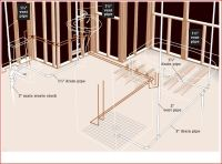 master bath plumbing drain & vent pipes (photo) | Plumbing ...