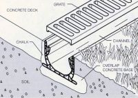 roof deck linear floor drain section detail - Google ...