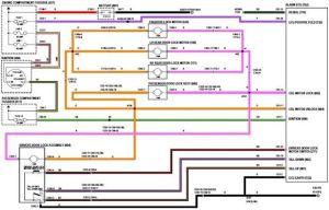 central door lock wiring | cherokee diagrams | Pinterest