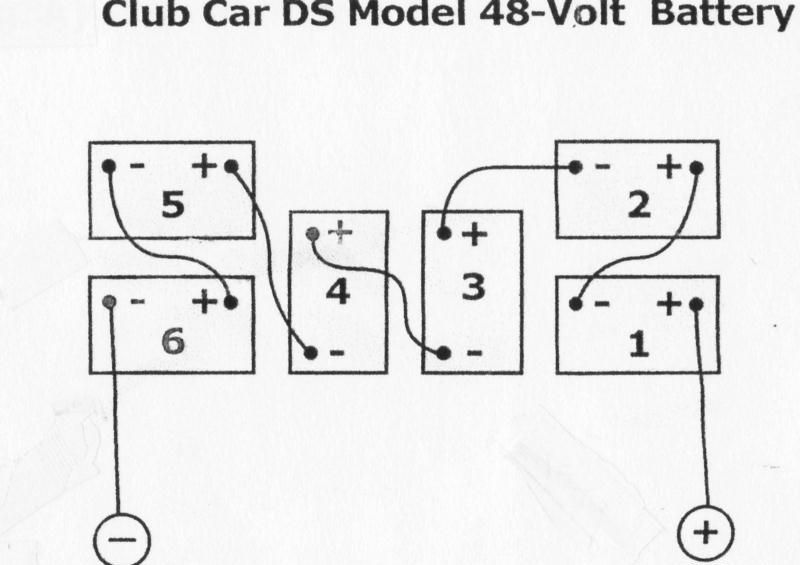 Wiring Diagrams 36 Amp 48 Volt Battery Banks Mikes Golf