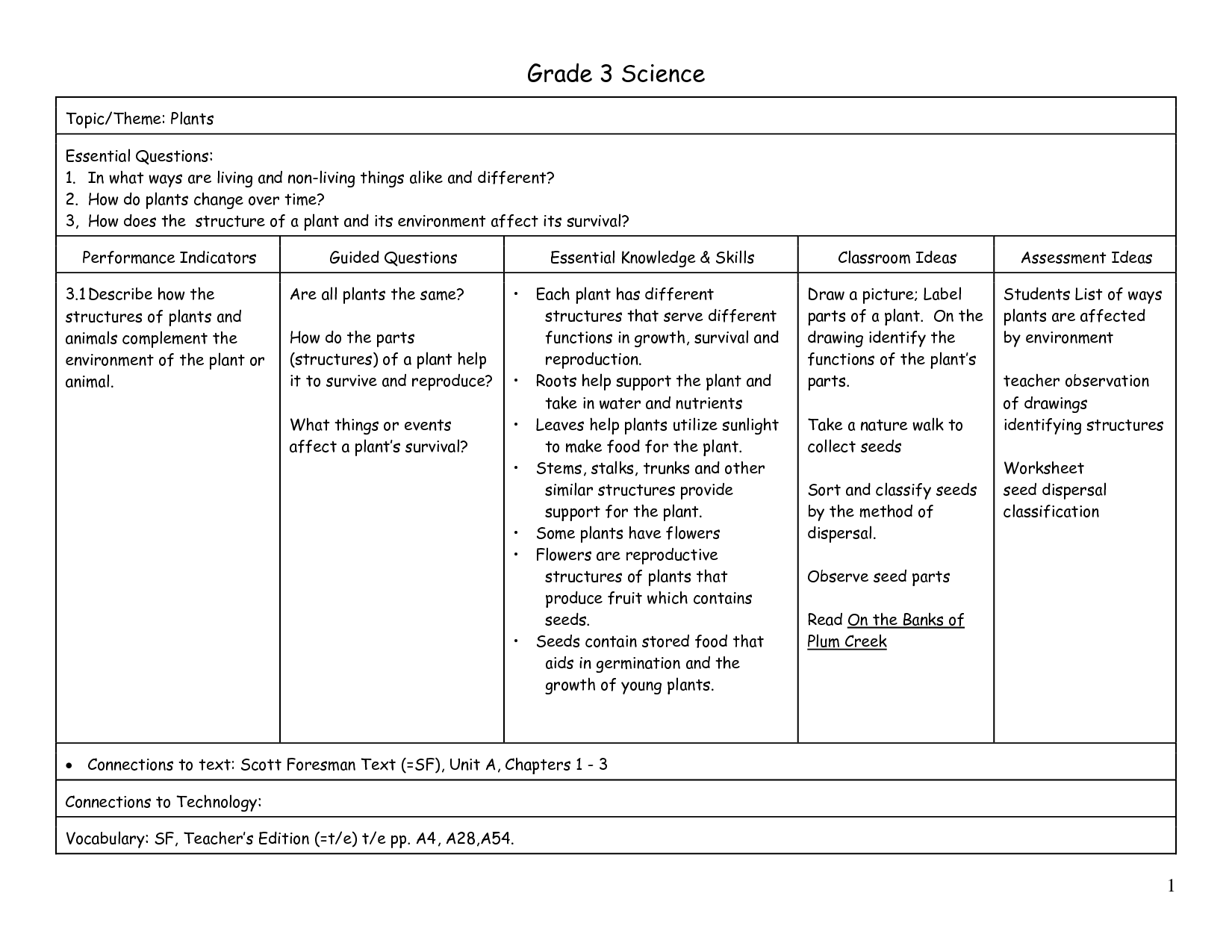 Plants Grade 3 Grade 3 Science Worksheet