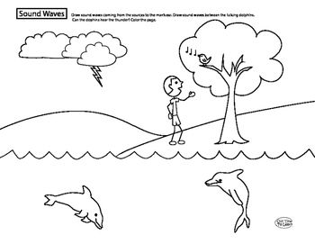 This worksheet helps children visualize how sound travels