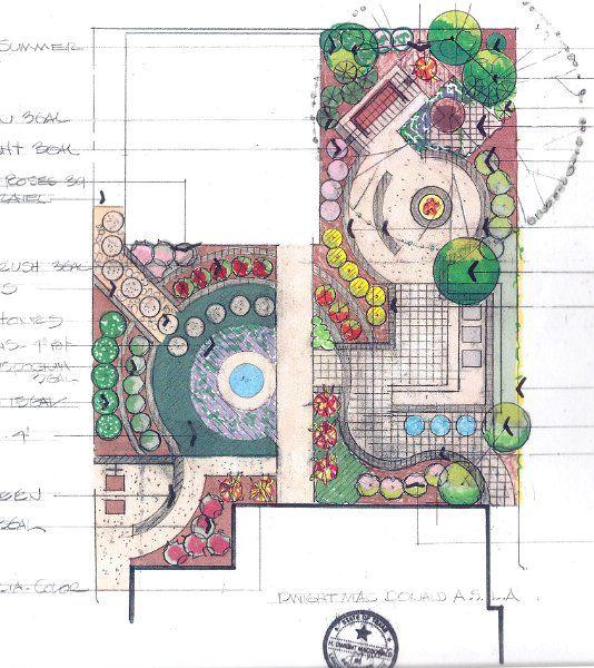 residential landscape plans dwight