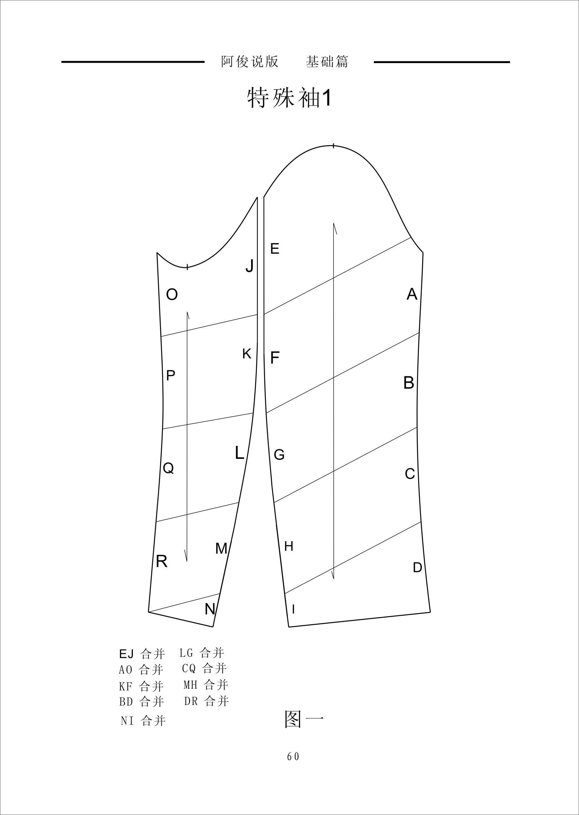Arjun Clothing Platemaking Spiral Sleeve Sewing