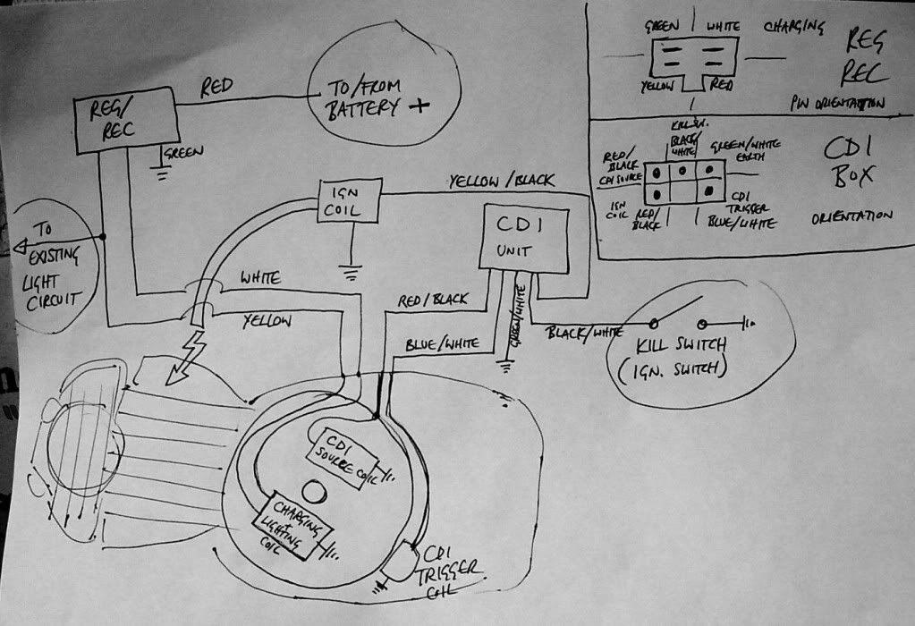 Pocket Bike Wiring Diagram On 50cc Scooter Cdi Wiring Diagram