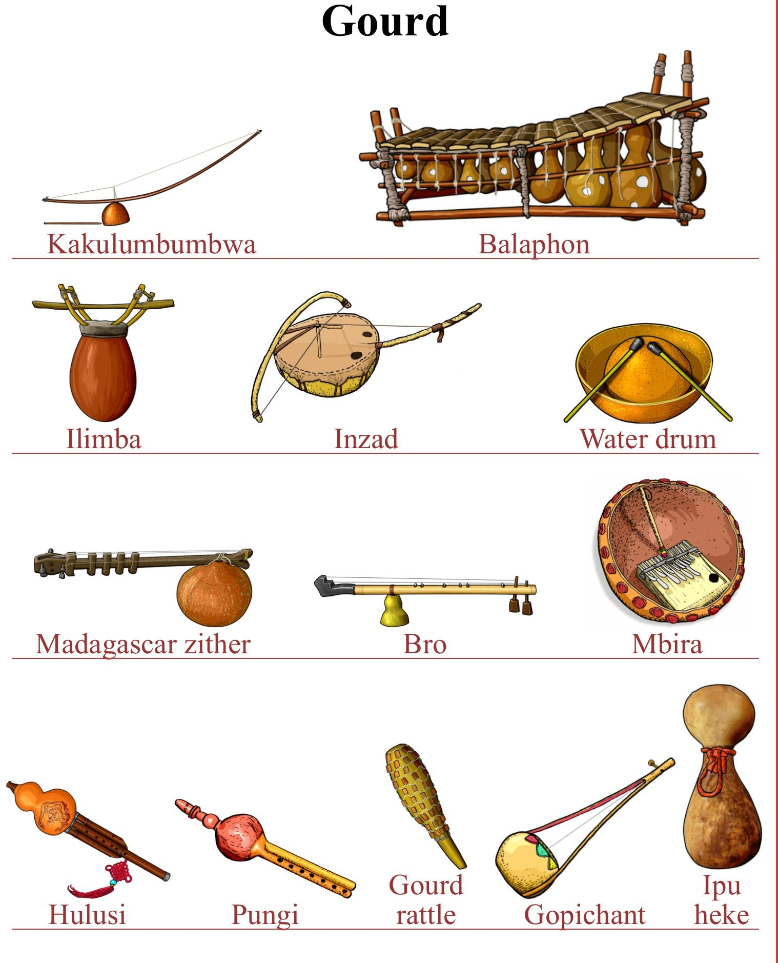 Musicart Gourd Historically Ethnic Groups In Many