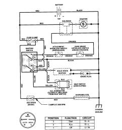 craftsman riding mower electrical diagram pictures of craftsman riding mower electrical diagram [ 1696 x 2200 Pixel ]