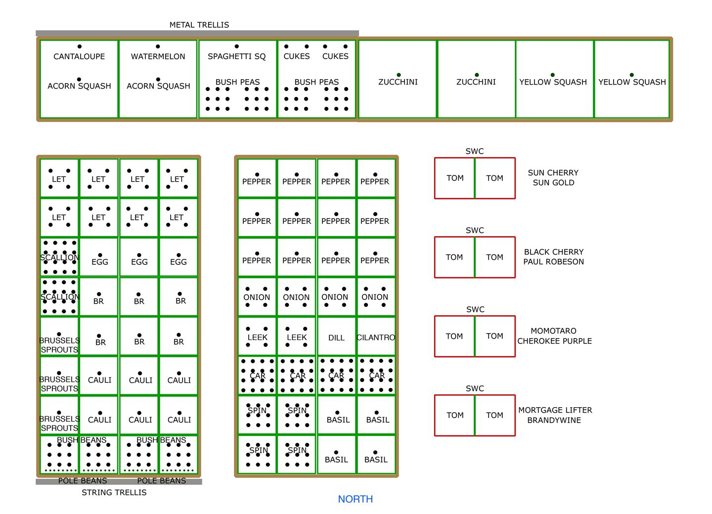 Free Vegetable Garden Layout Plans Think I'll Probably Plant