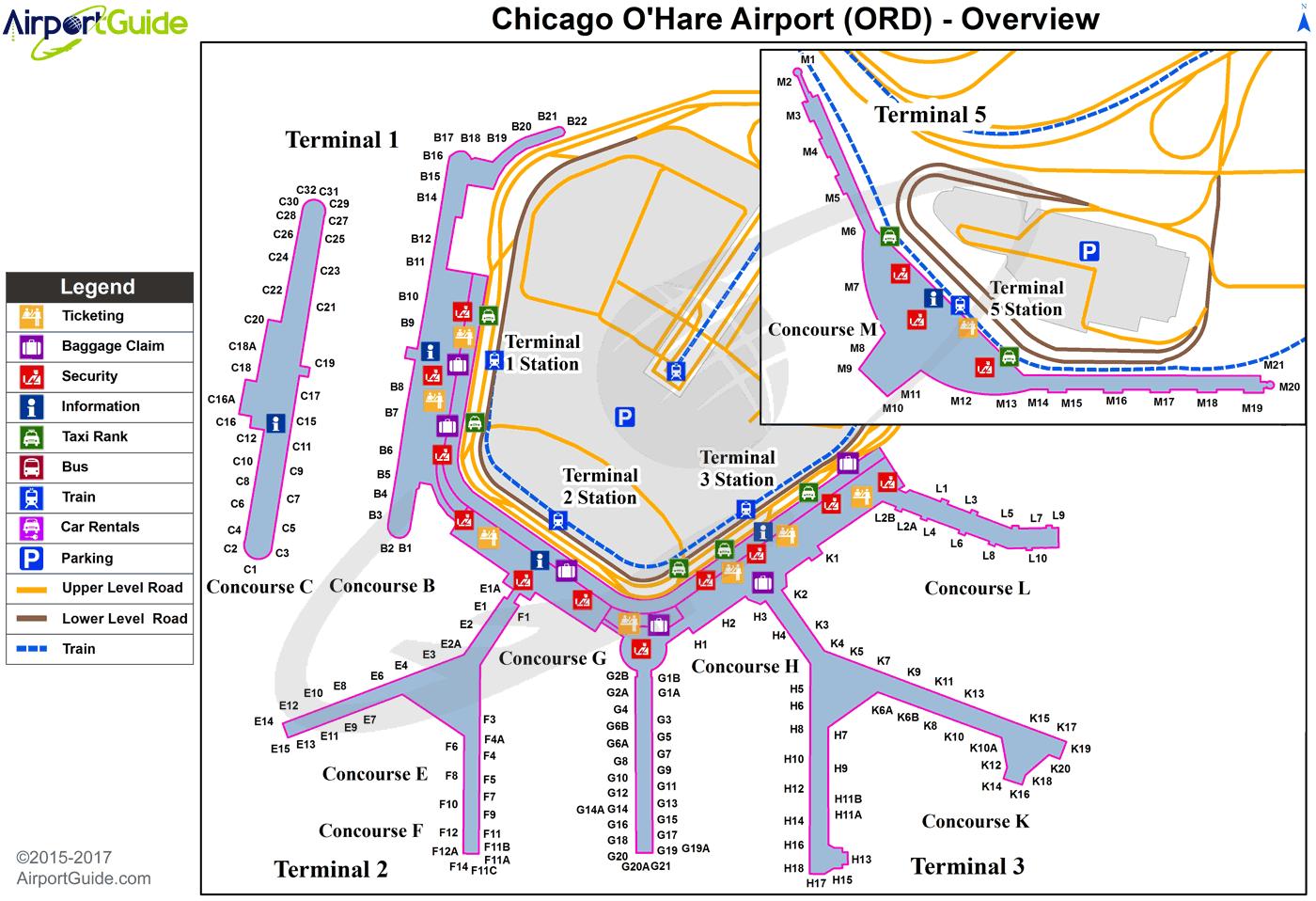 Terminals Ord Map